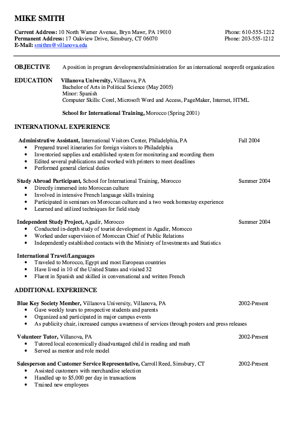 example of independent study project resume