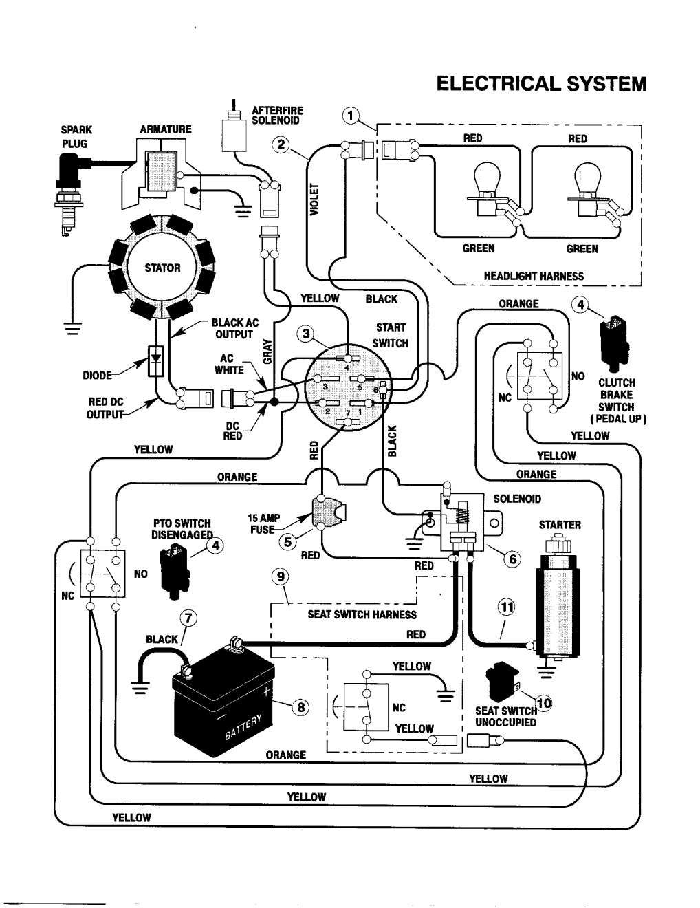 10 Small Engine Starter Switch Wiring Diagram Engine Diagram Wiringg Net Craftsman Riding Lawn Mower Lawn Tractor Riding Lawn Mowers