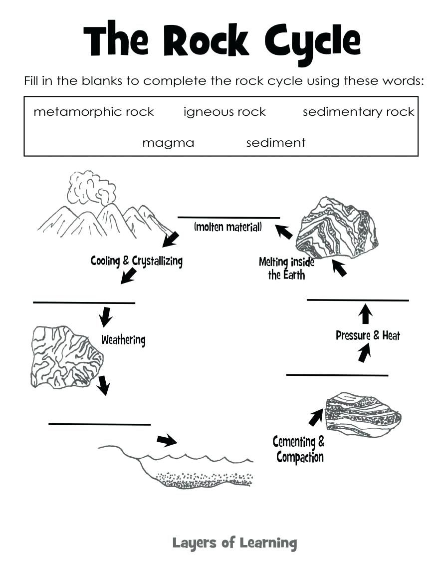 1st Grade Science Worksheets   Rock cycle, Rock cycle ...