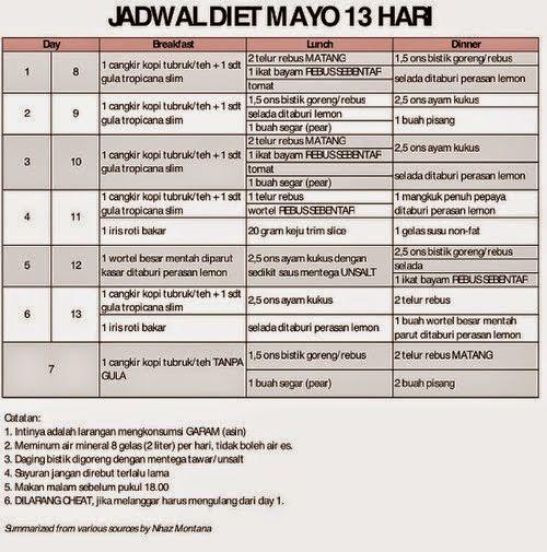Kenapa Menu Makanan Diet Mayo Ampuh Untuk Turunkan Berat Badan Halo Pemirsa Dr Oz Indonesia Sudah Tahu Diet Mayo Ya Makanan Diet Berat Badan Resep Diet
