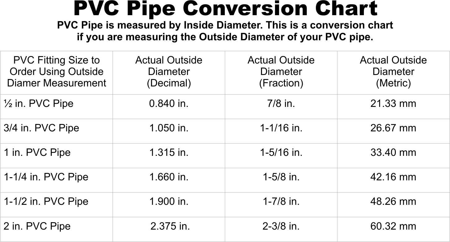Pin On Pvc Projects