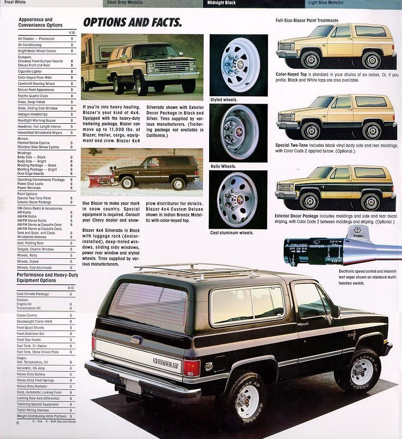 Www Tocmp Com Brochures Gmtrucks 1986 Images 1986 20chevy 20blazer 06 Jpg Jpg Gmc Trucks Chevrolet Trucks Chevy Trucks