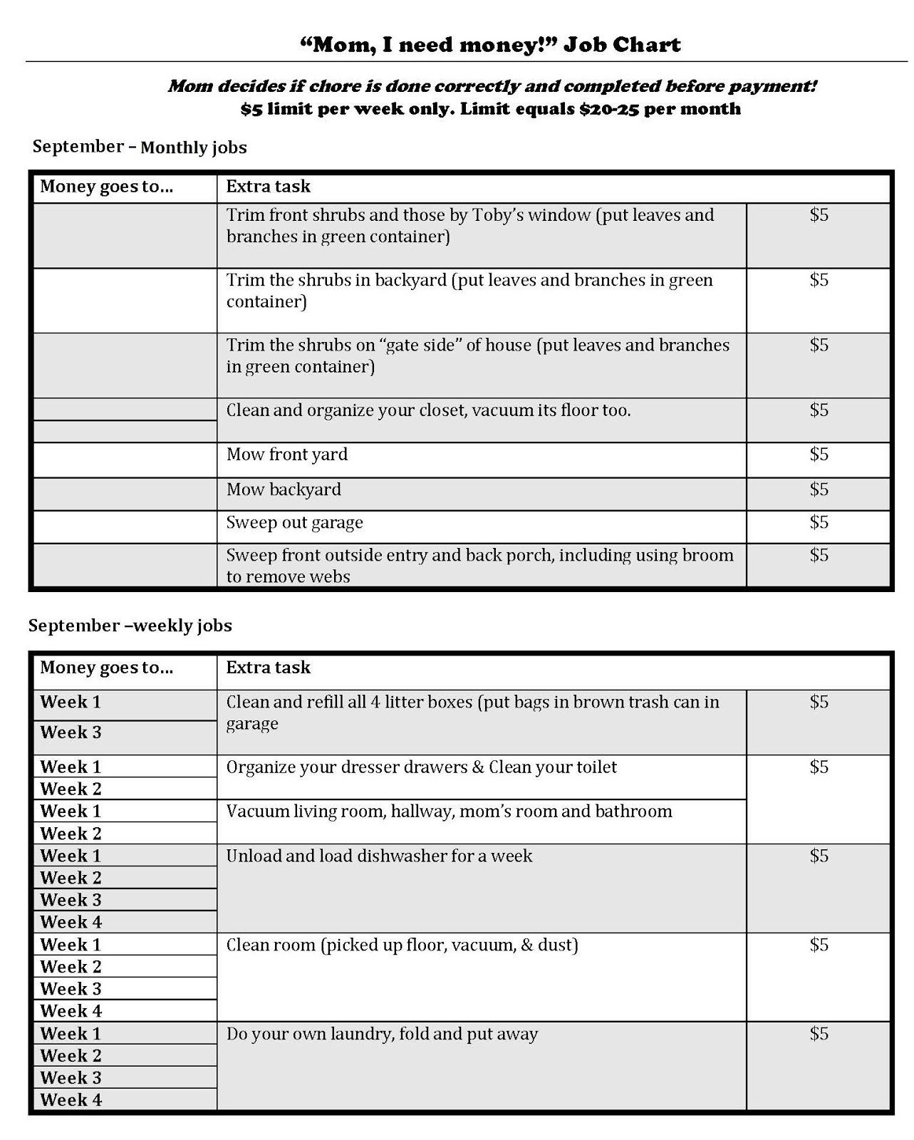 Responsibility Worksheet For Teens