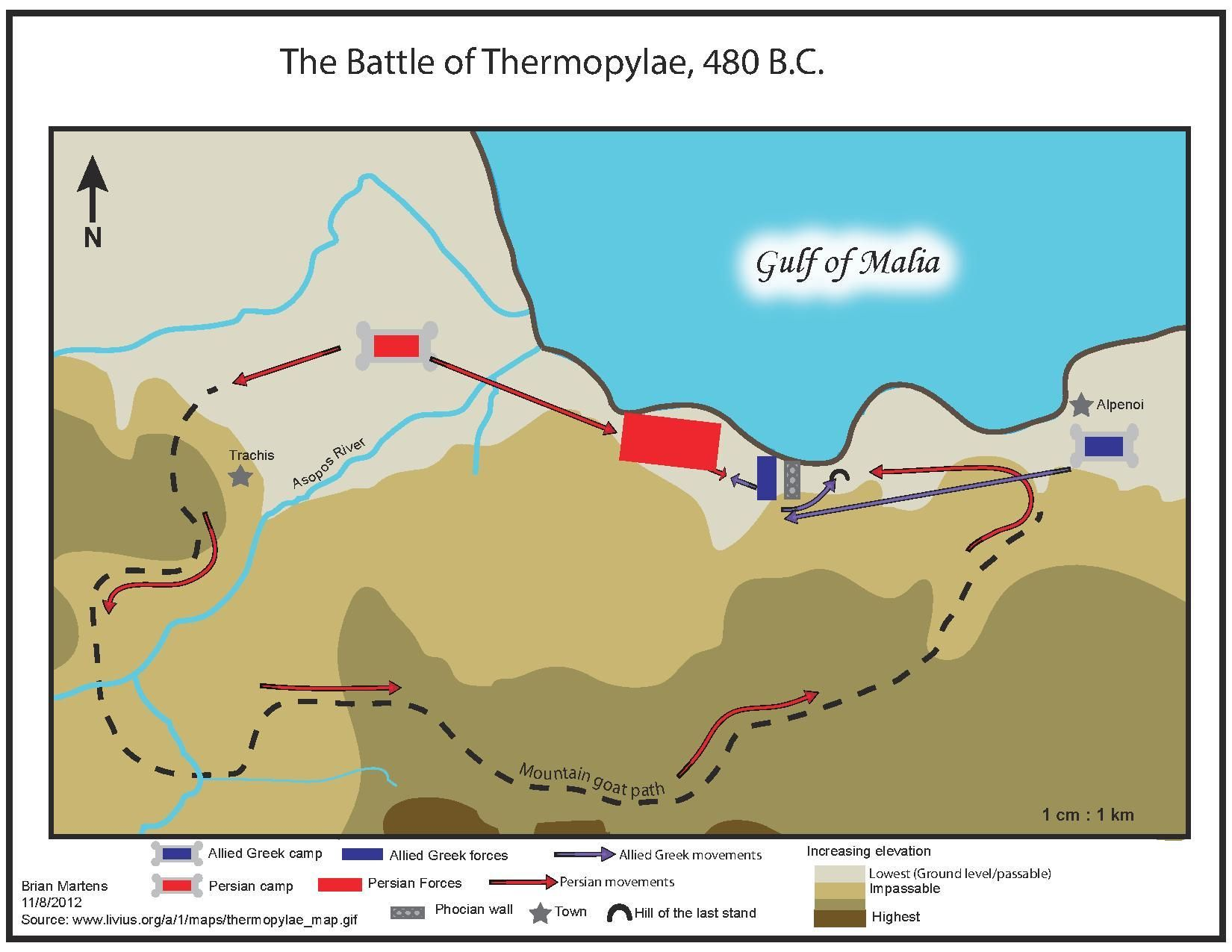 The battle of Thermopylae was between a Greek force of 7000 men and