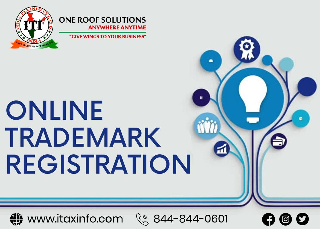 Online Trademark Registration in 2020 Trademark