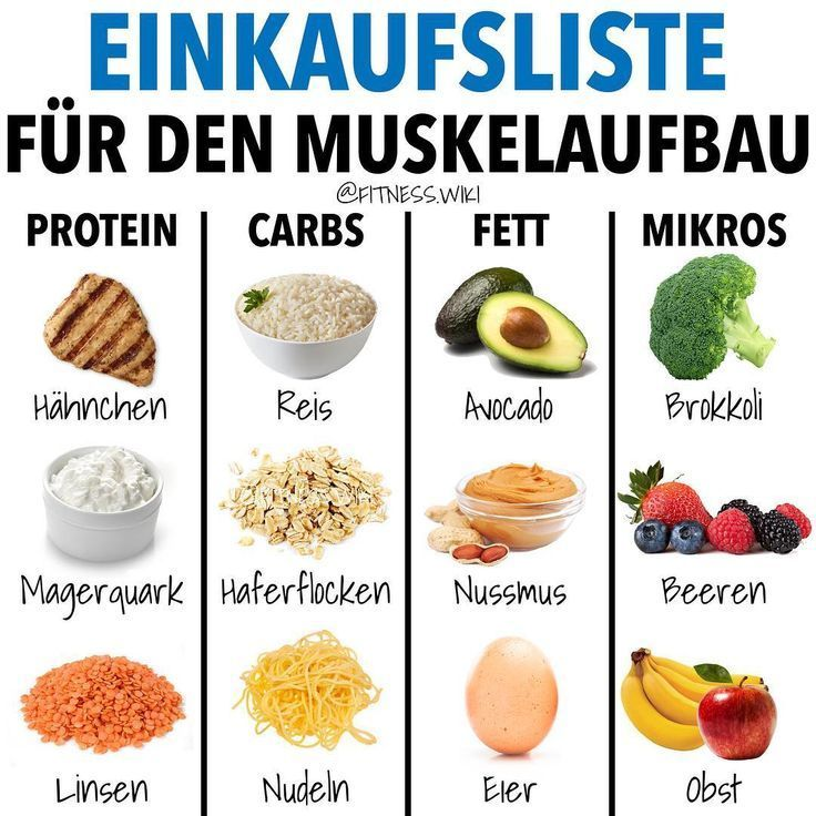 MUSKELAUFBAU EINKAUFSLISTE-Ich bin kein großer Freund von Ernahrungsplanen, ei ... - Fitness -  MUSK...