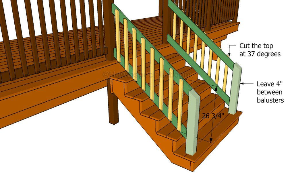 How To Build A Front Porch Howtospecialist How To Build Step By Step Diy Plans Porch Stairs Porch Handrails Diy Front Porch