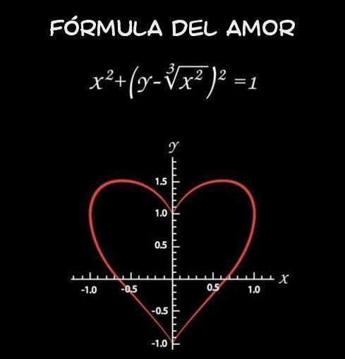 Pin De 3c Z Z En Ingenieria Civil Free Matematicas Frases Curiosidades Matematicas Matematicas