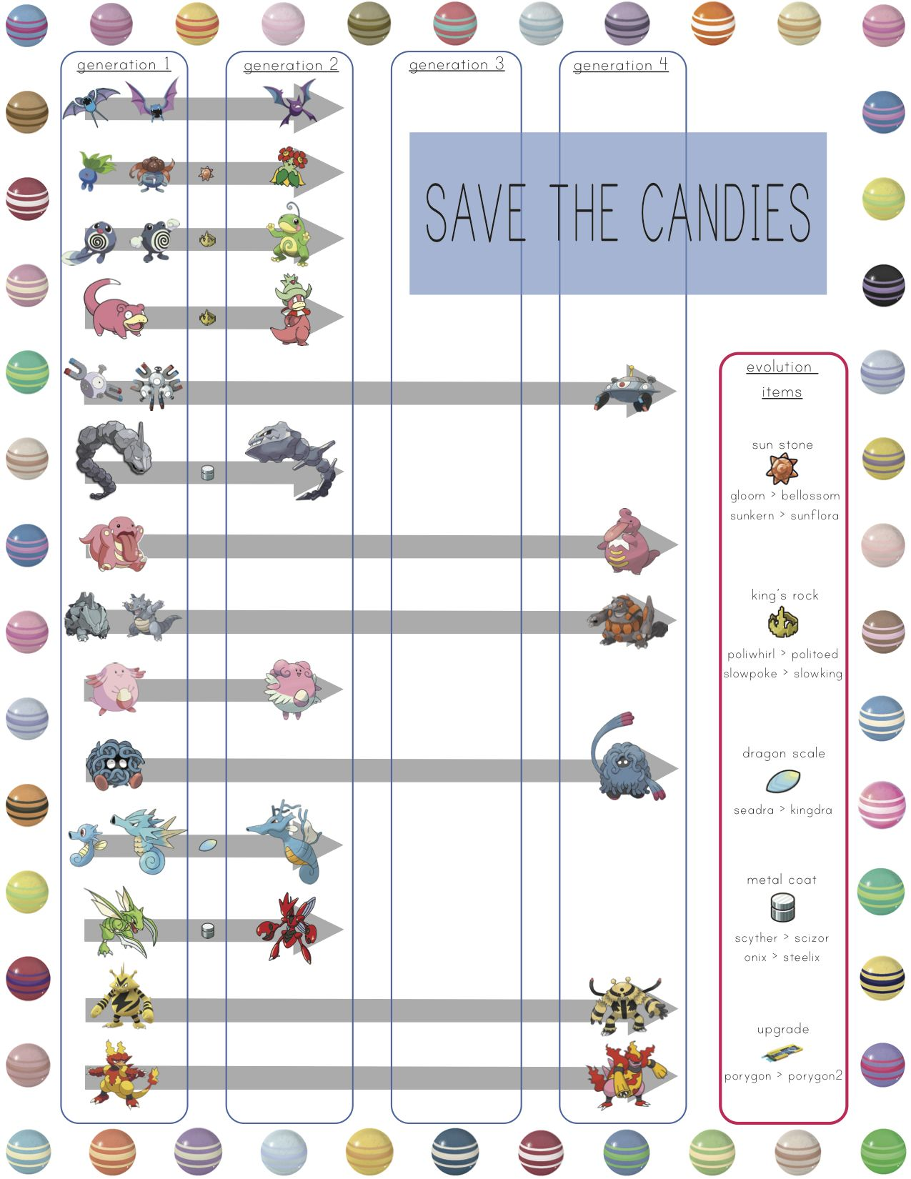 pokemon rock paper scissors chart