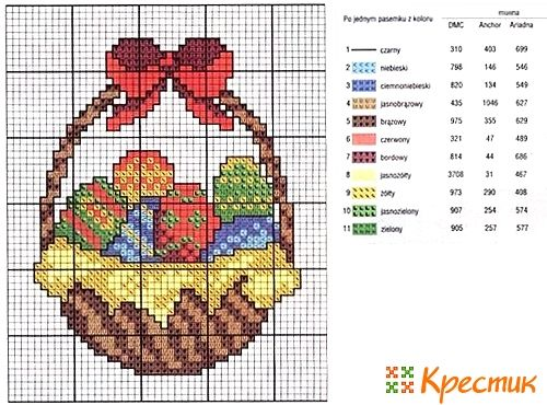 Схема вышивок крестиком пасха
