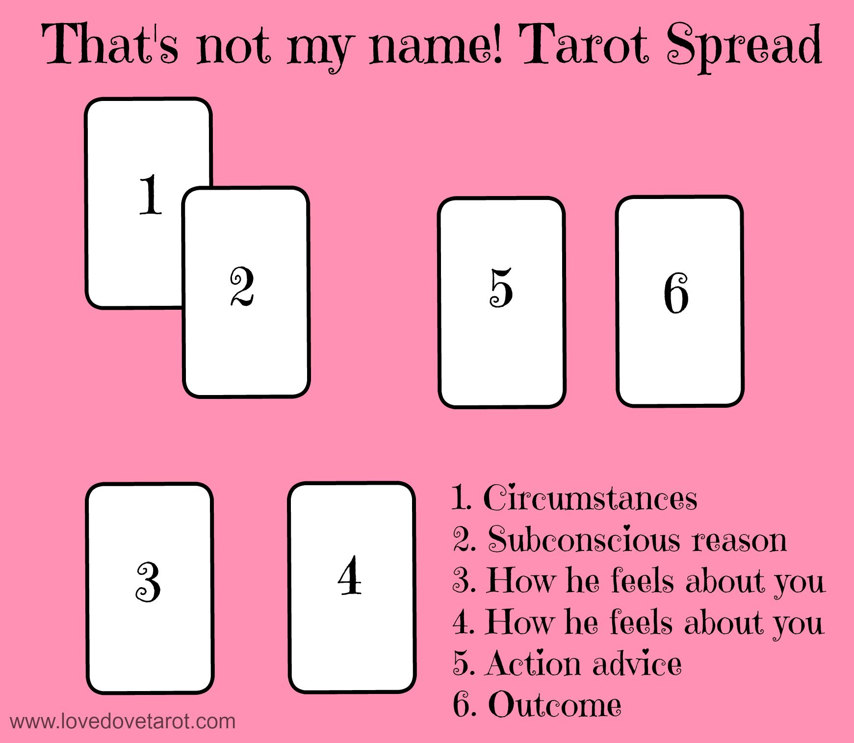 Yes Or No Tarot Love Dove