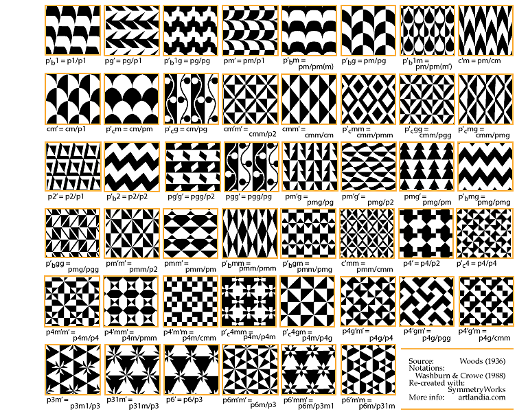 Examples Of Two Color Counterchange Symmetries Pattern