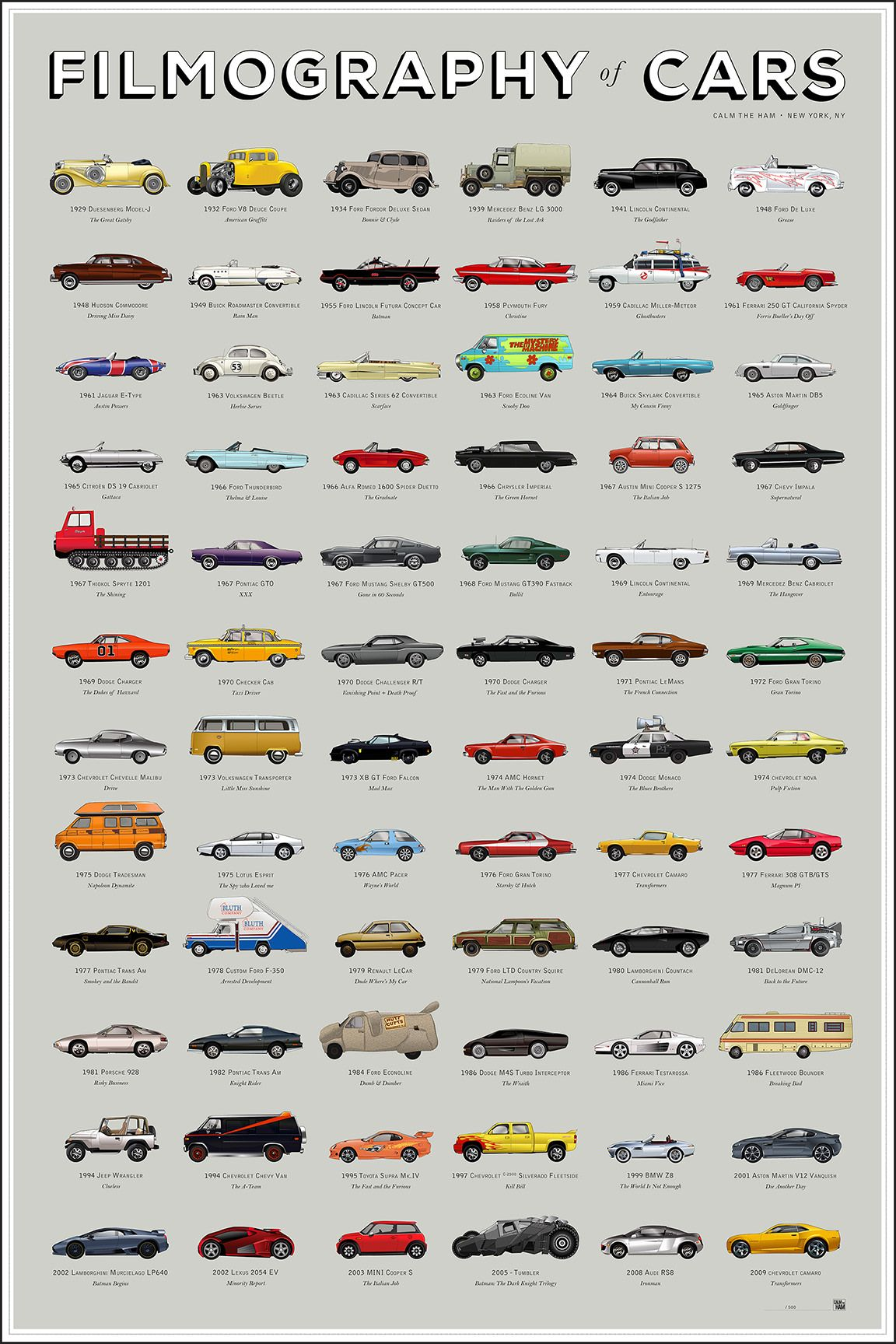 Test Your Pop Culture Car Knowledge With The Filmography Of Cars - Famous movie cars beautifully illustrated