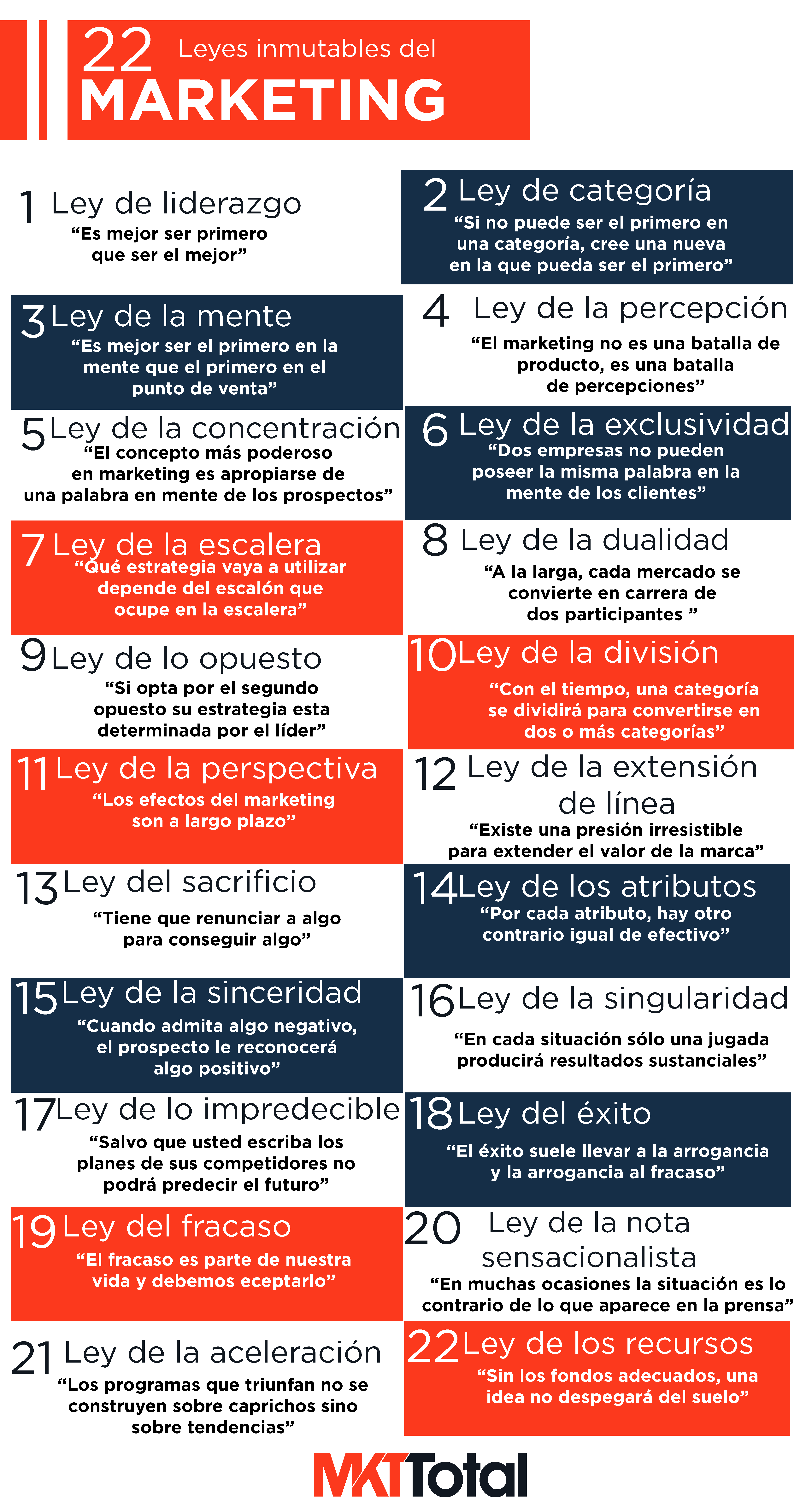 las 22 leyes inmutables del marketing pdf descargar