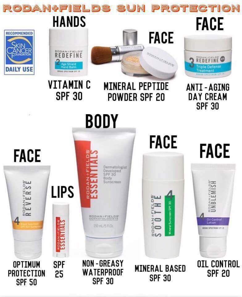 Rodan And Fields Skincare Contact Me Today At Alovelace Myrandf