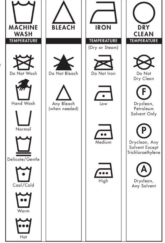 Yarn Label Symbols And What They Mean Care Instruction Symbols