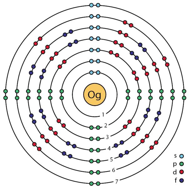Bohr Diagram For Americium Basic Guide Wiring Diagram