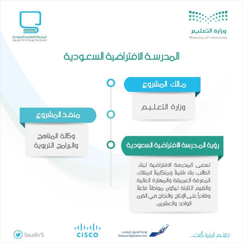 Https Twitter Com Hashtag المدرسة الافتراضية Src Hash Cisco Virtual Ios Messenger