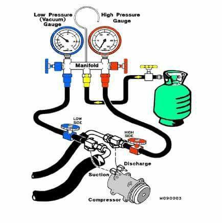 Refrigeration Cablage Electrique Froid Et Climatisation