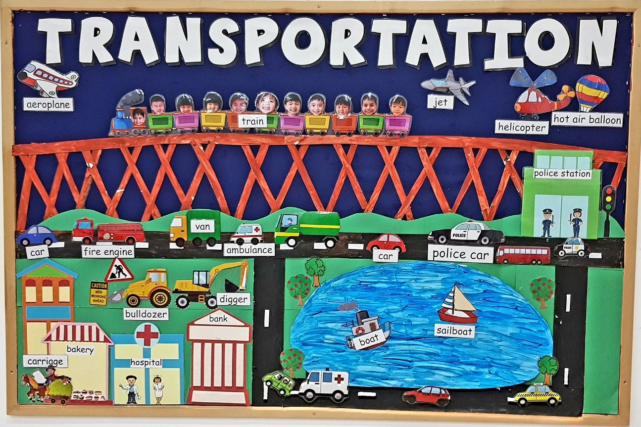 Land Water And Air Transportation Themeboard