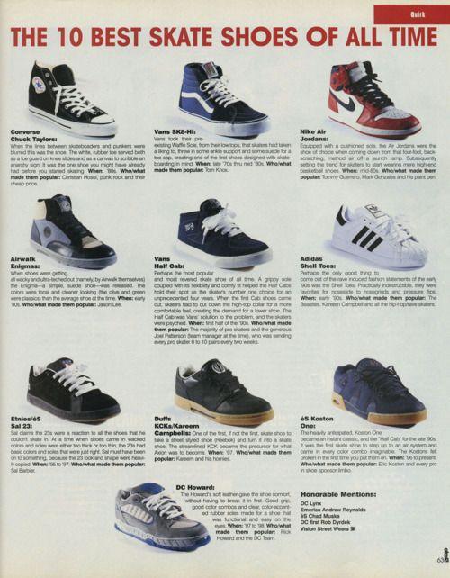 best skate shoes 2019