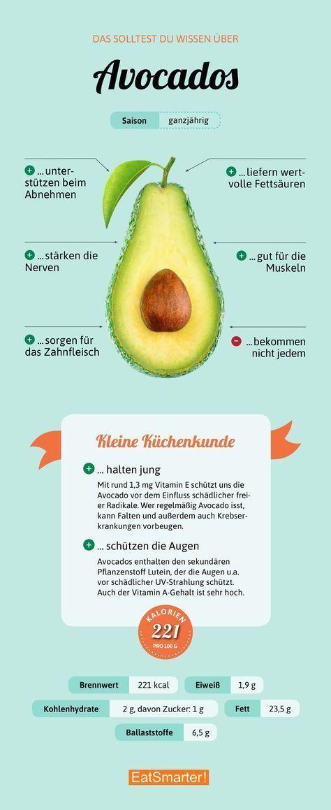 Sie sollten dies über Avocados wissen!   - Fitness und Gesundheit -   #Avocados #Dies #Fitness #Gesu...