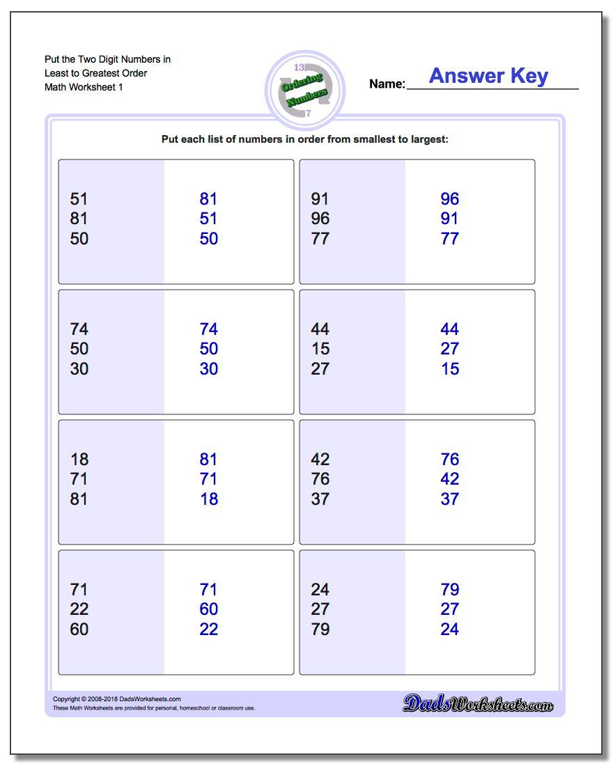 First Grade Math Worksheets The Selection Of 1st Grade Math Worksheets Here Are An Excellent M 1st Grade Math Worksheets Math For First Graders 1st Grade Math [ 1100 x 880 Pixel ]