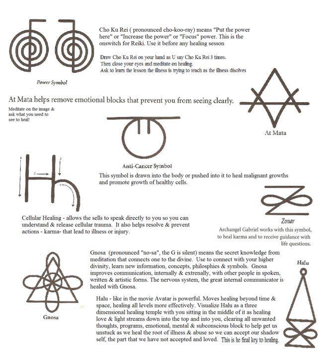 Healing Symbols Of Reiki Used By Michelle Sujai Symbols