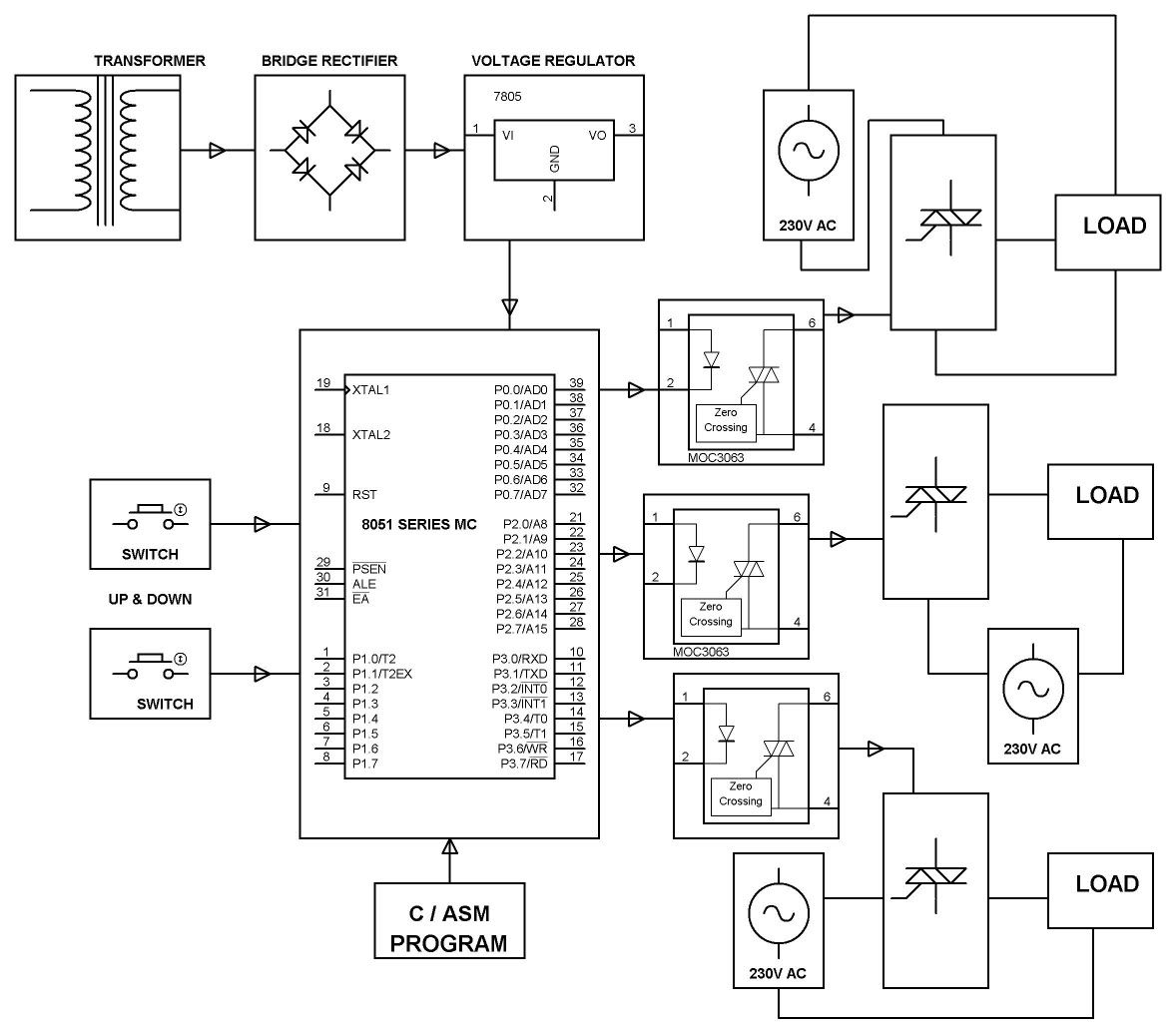 Three Phase Solid State Relay With Zvsproject Block Diagram Electronic