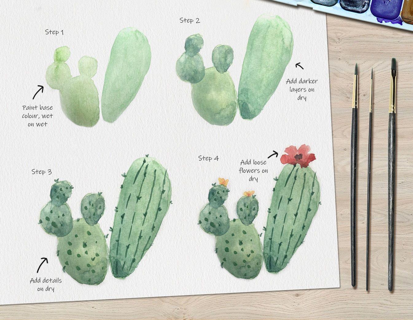 Cactus Watercolour Tutorial In 2020 Watercolour Tutorials