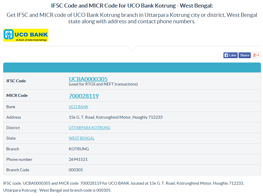 Ifsc Code Ucba0000305 And Micr Code 700028119 For Uco Bank Located At 15k G T Road Kotrunghind Motor Hooghly 712233 Uttarpara Coding West Bengal Bengal