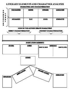 Graphic Organizer Notes For Literary Elements With Images