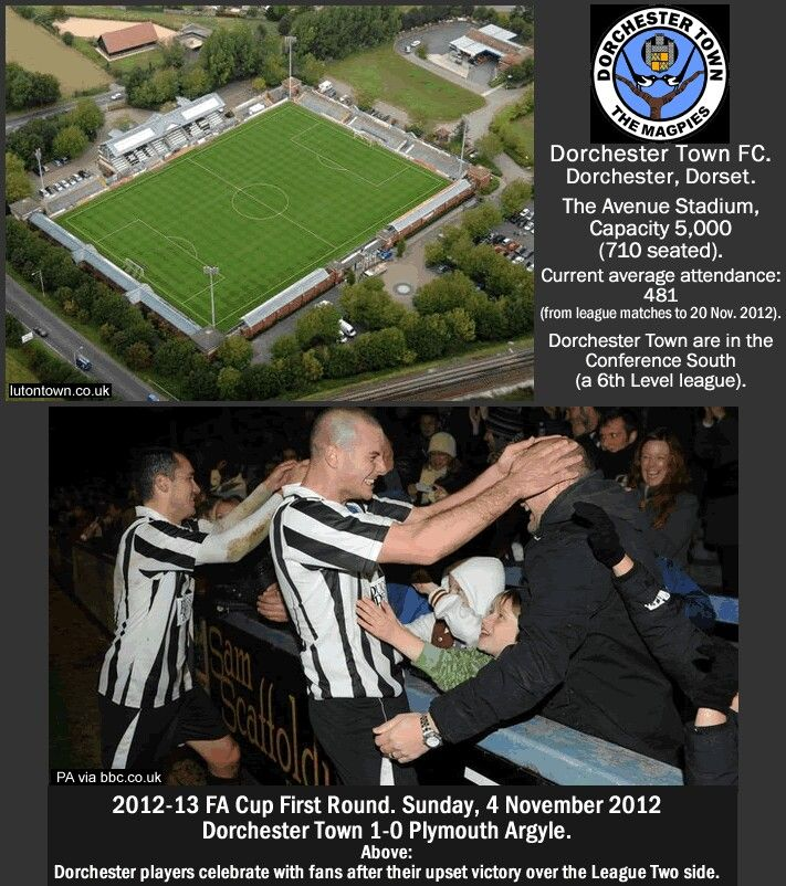 The Avenue Stadium, Dorchester Town of England.