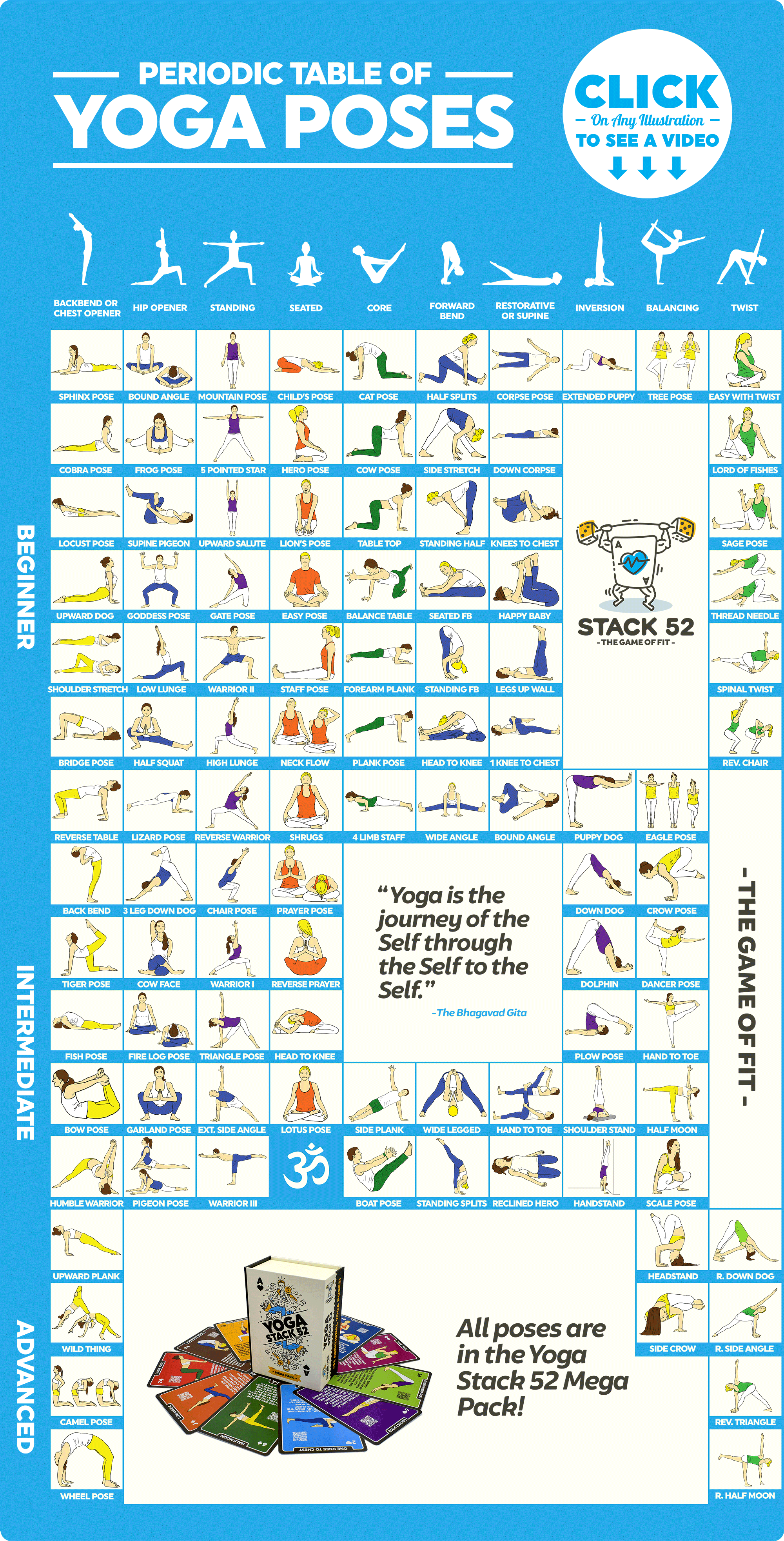 Periodic Table of Yoga Poses - Stack 52
