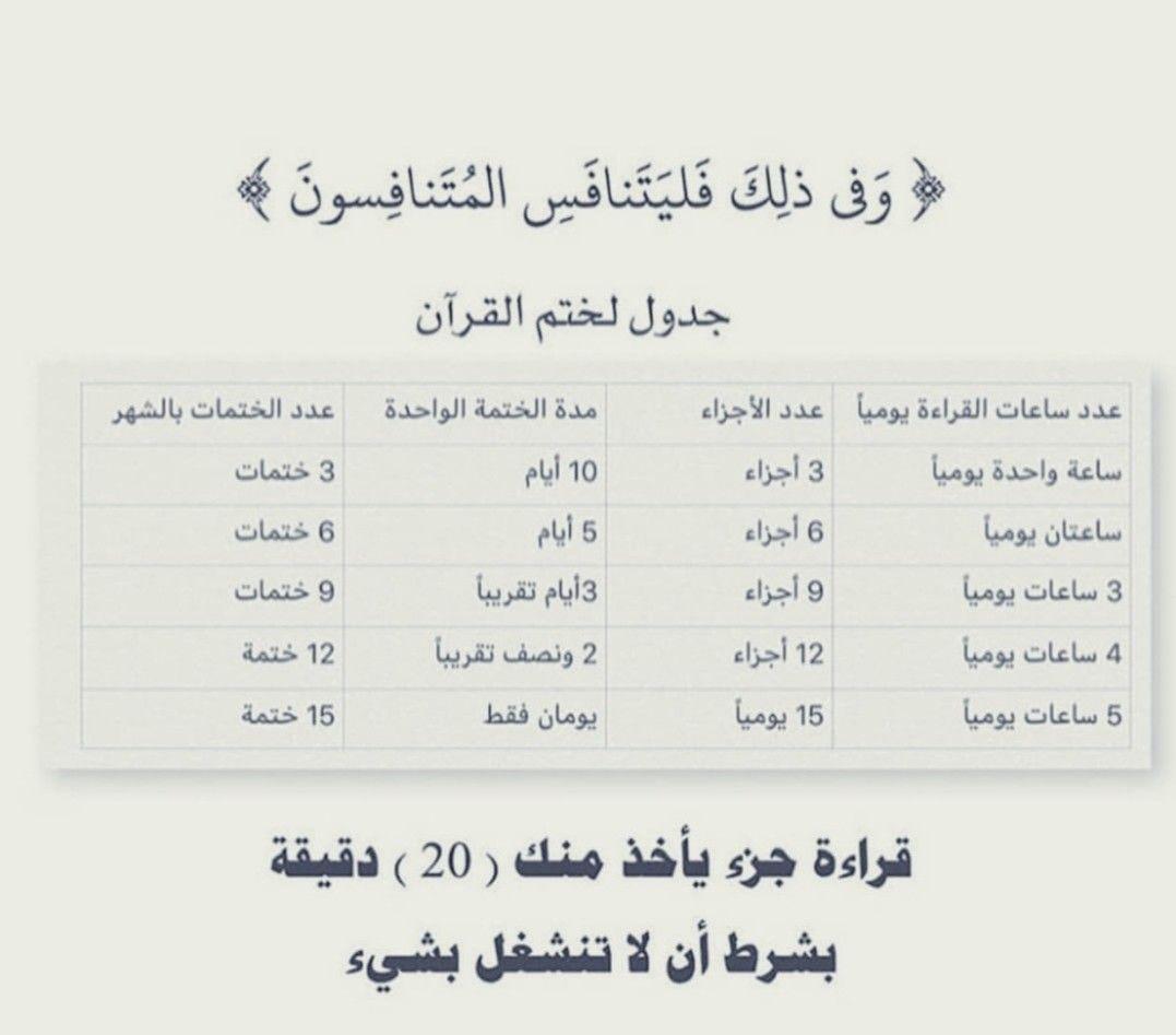 جدول لختم القرآن Math Peace Math Equations