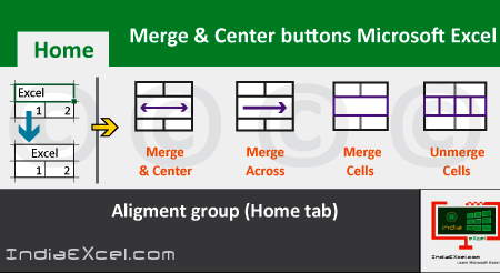 Merge Center Buttons Of Alignment Group Ms Excel 2016 Learning Microsoft Excel Tutorials Excel