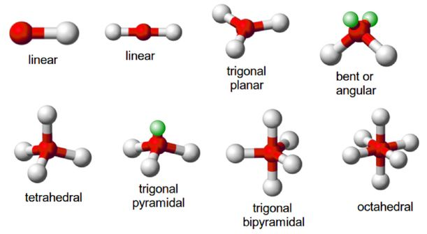 Chemistry Shapes Of Molecules  Google Search  Chemistry