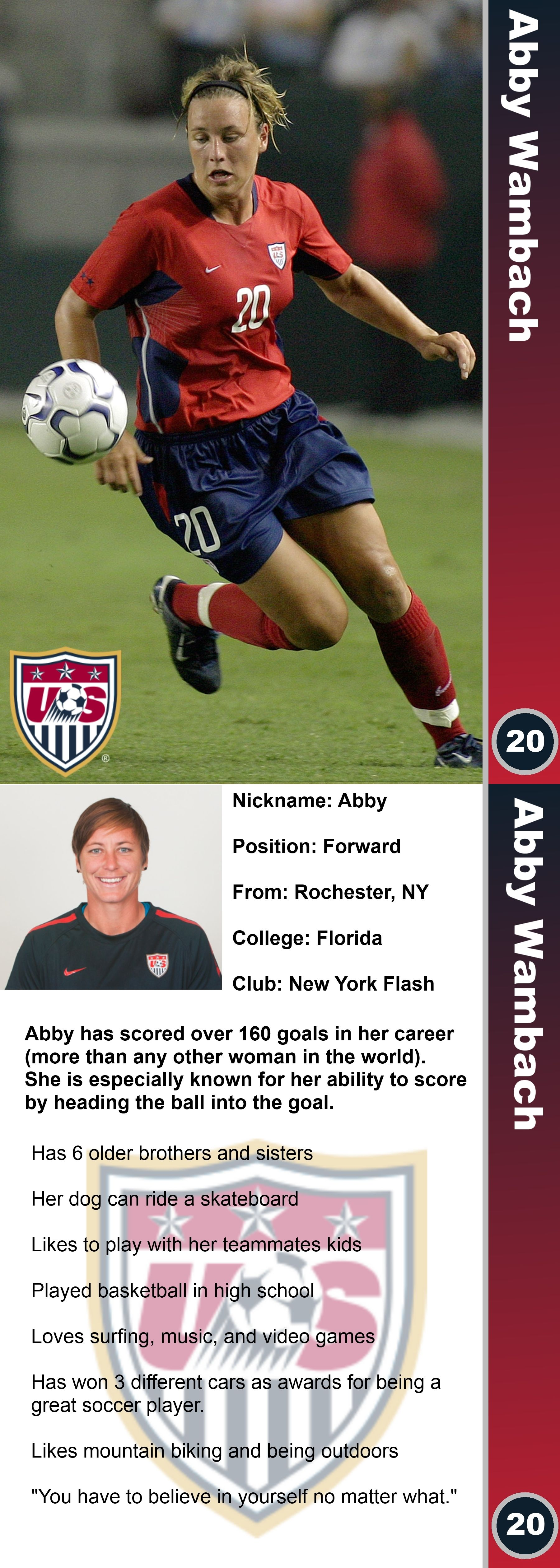 Abby Wambach Trading Card That I Made For My U8 Girls Team To Teach Them About Prominent Women S Soccer Playe Usa Soccer Women Abby Wambach Women S Soccer Team
