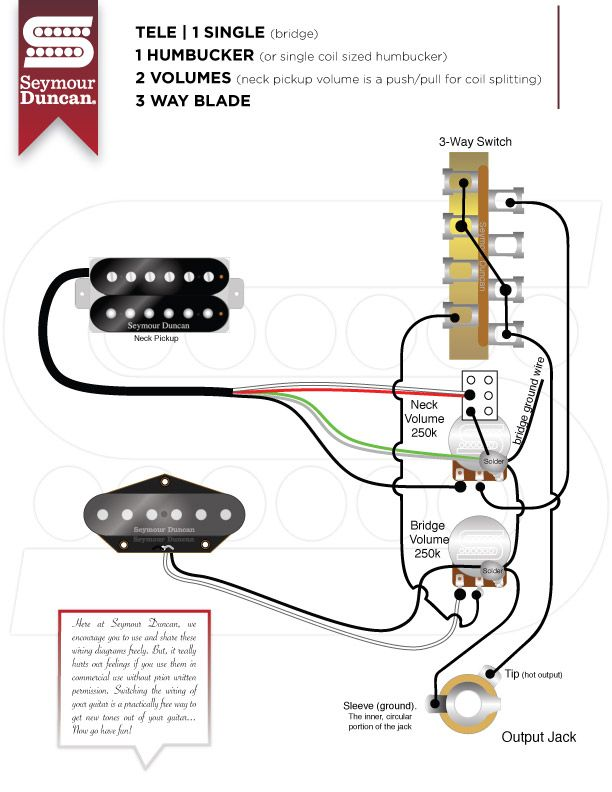 tele 1s 1h 3b 2vppspl guitar wiring in 2019 guitarras. Black Bedroom Furniture Sets. Home Design Ideas