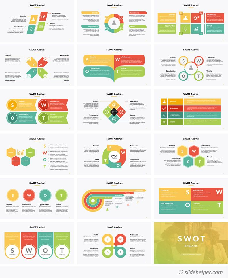 SWOT Analysis PowerPoint Template 27+ Editable SWOT