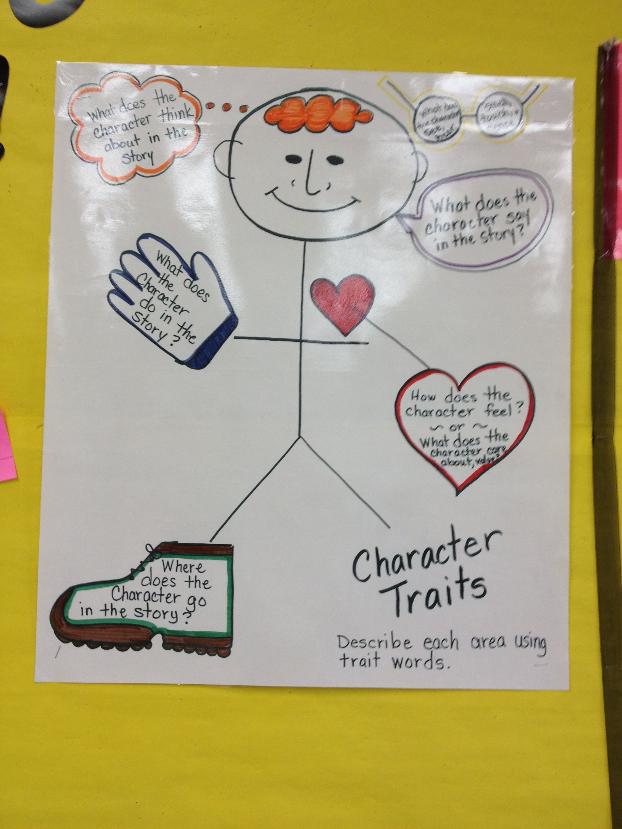 Character Trait Anchor Chart I Actually Have The Kids