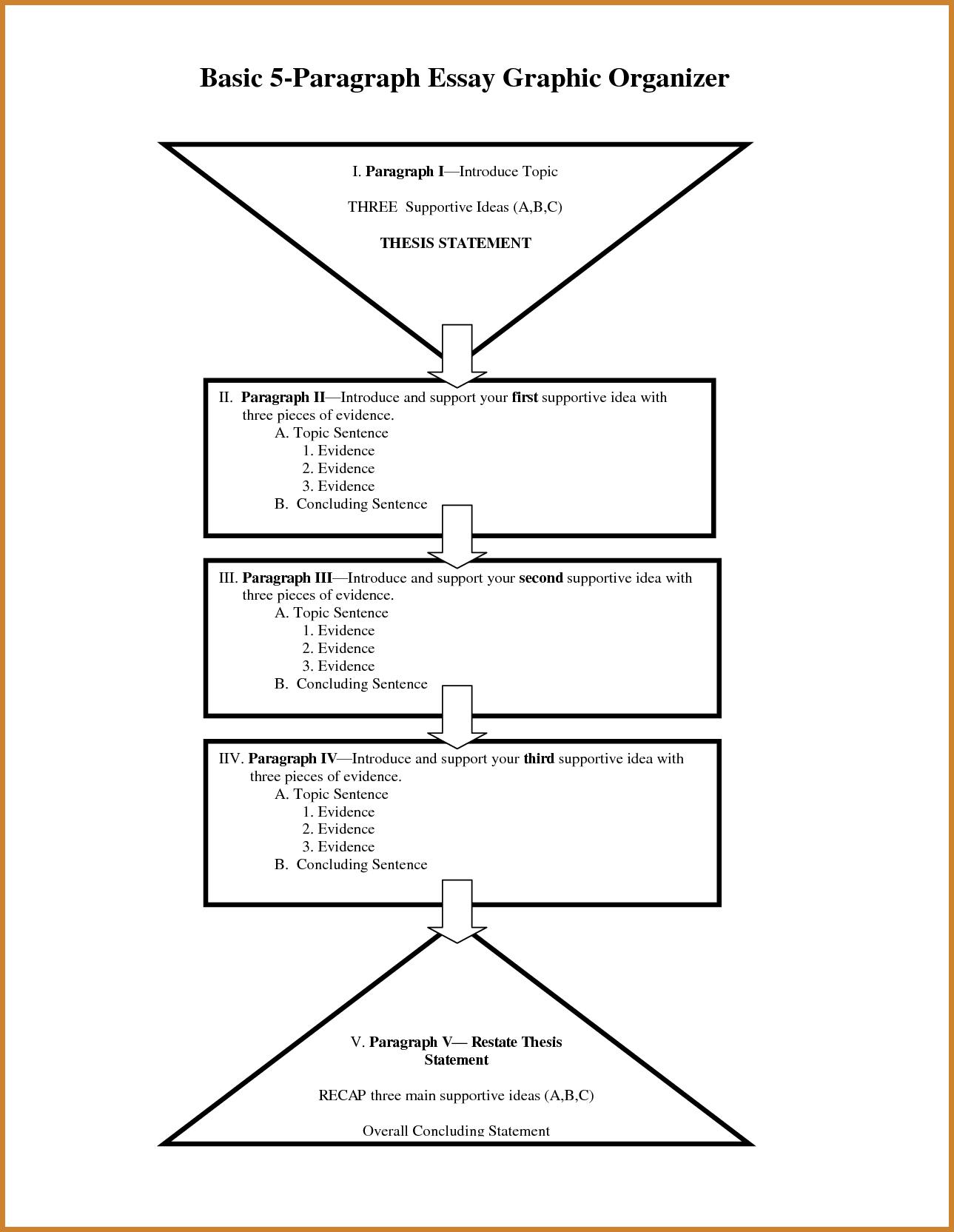 Informative Essay Outline Essay Organizer4 Cb5cu003dcb5cu003d Informative Essay Outline