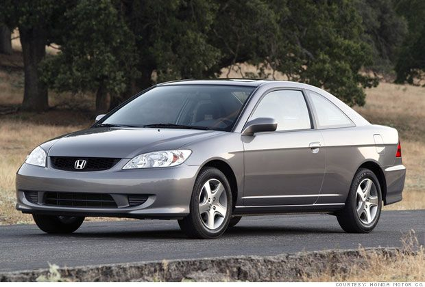 Grey Smooth Honda Blue Book Value For Used Cars Edmunds Sedan Blue