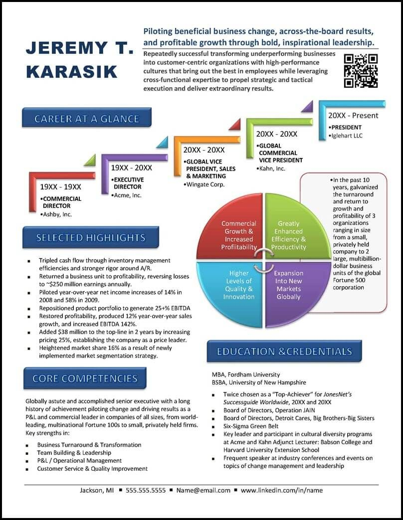 Graphic Resume Value Profile Example 1 | Resume Examples | Pinterest