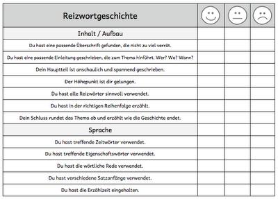 Bewertung aufsatz deutsch rechtschreibung wie schreibe ich eine summary
