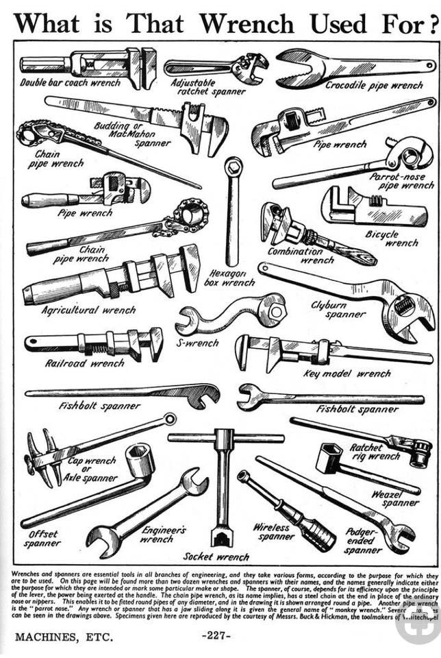Pin by JRupe on Woodworking Plans and Ideas | Tools ...