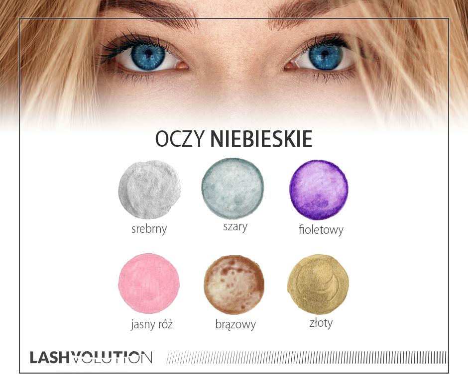 Oczy Niebieskie Kolory Które Do Nich Pasują Oczy Makijaż