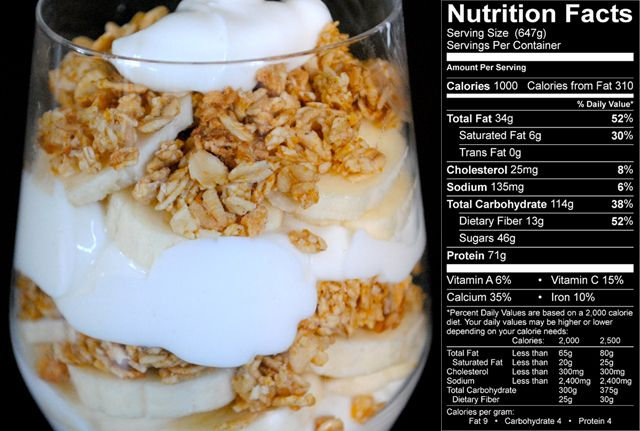 5 high calorie breakfasts for more muscle by mike roussell phd food 5 high calorie forumfinder Gallery