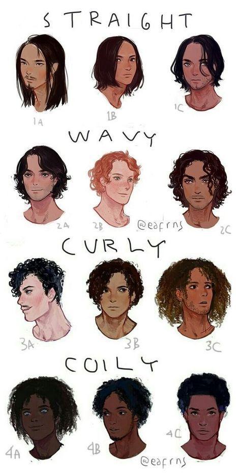 Super Drawing Hair Male Art Ideas Art Drawing Hair Ideas Male Super In 2020 Guy Drawing Drawing Hair Tutorial Hair Sketch