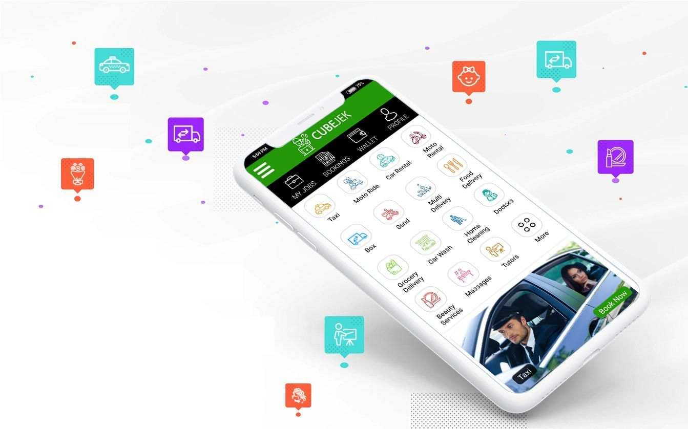 eSiteWorld Integrates Grocery delivery feature in their Gojek Clone